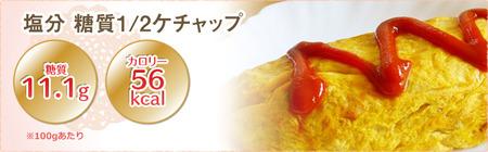 ketchup_bnr