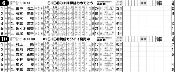 SKE48冠協賛レース2本立て