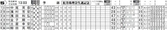 松井珠理奈生誕記念