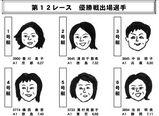 女子リーグ第7戦蛭子能収杯優勝戦