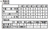津グランプリシリーズ第10戦得減点表