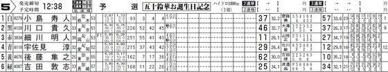 五十鈴華お誕生日記念
