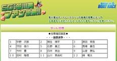 第39回笹川賞投票選手