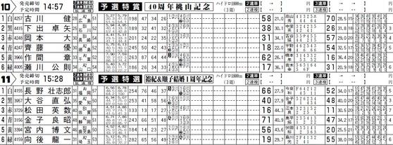 40周年桃山記念+裕紀&順子結婚1周年記念