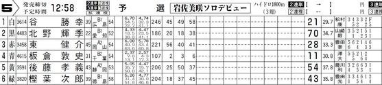 江戸川5R「岩佐美咲ソロデビュー」
