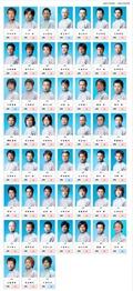 江戸川関東地区選手権出場予定選手