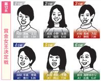 蛭子能収画伯による賞金女王決定戦メンバー