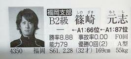 最強のB2篠崎元志