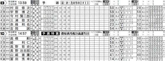 江戸川345祭第2部