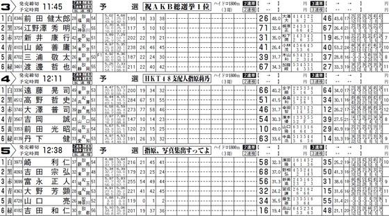 江戸川345祭