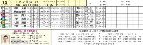 ファン選抜(東区武内さまの番組)
