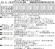 江戸川大賞節間イベント案内
