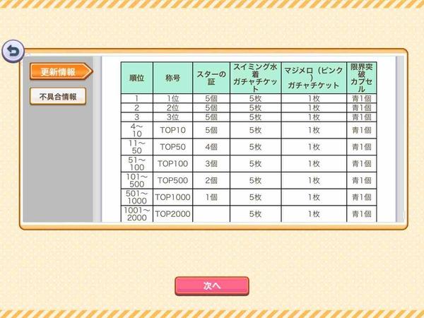 7F8C0950-F3AA-4157-AB9F-6B3176338158