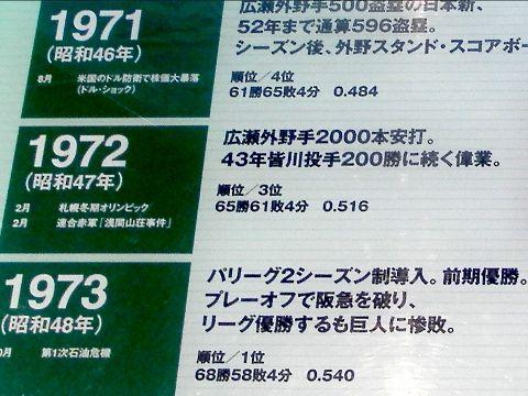 大阪後R191