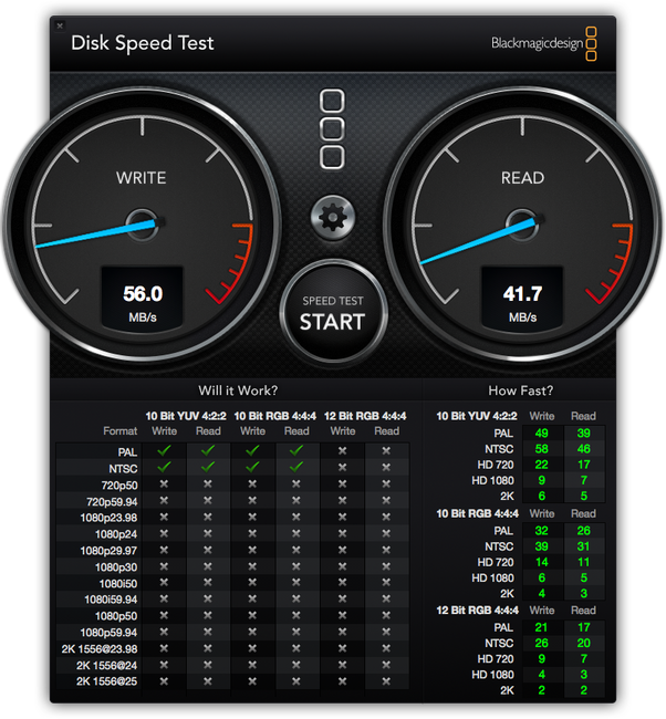 DiskSpeedTest Mac mini 4GB