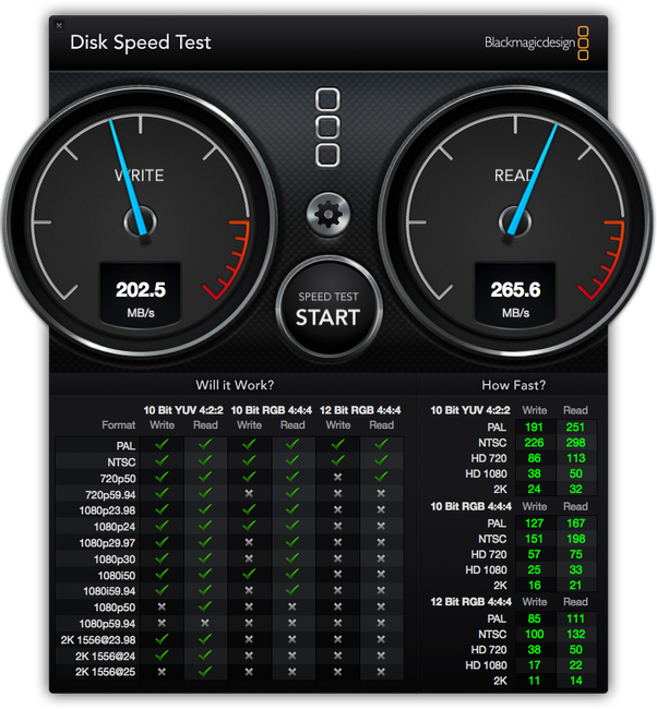 DiskSpeedTest Mac mini SSD 500GB