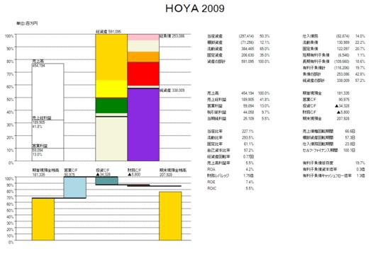 HOYA_2009