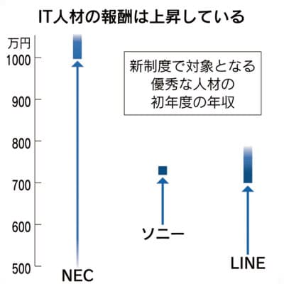 https___imgix-proxy.n8s.jp_DSXMZO4714348009072019I00001-PN1-6