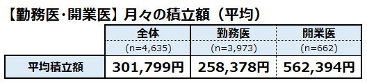 201005_money_chosa_6_2