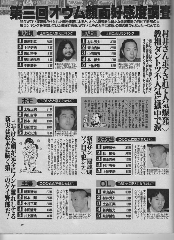 【朗報】新入社員に聞いた『上司にしたいオウム幹部ランキング』ダントツで村井さんが1位