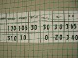 07.05.19 大運動会59 1