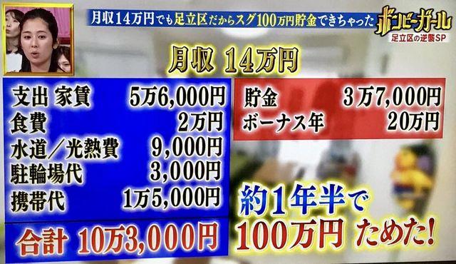 【衝撃】月収14万で100万貯める方法がこれwwwwwwww