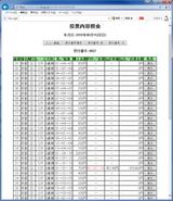 0515京都12RP