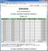 0508東京8P
