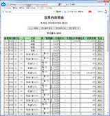 0701中京7R1.png
