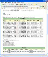 船橋3R成績.JPG