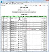 0701中京7R.png
