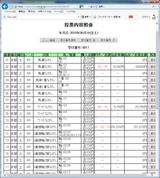 0519京都6R.png