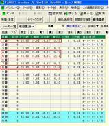 朝日杯FS 馬番勝率