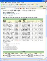 船橋10R成績.JPG