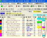 ジャパンカップ ZI値