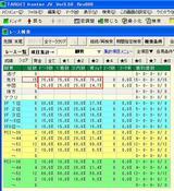 朝日杯FS 脚質勝率