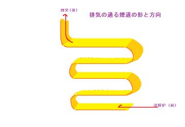 換熱室イメージ図面