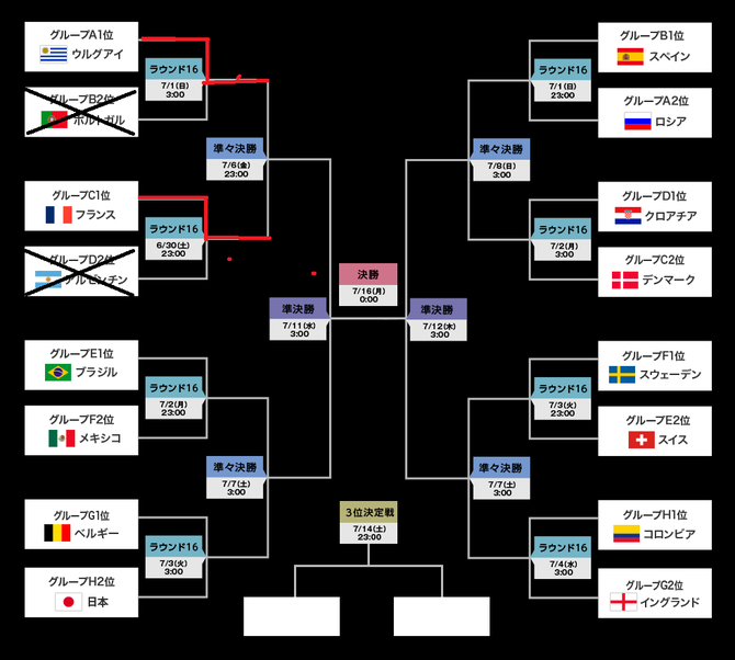 figure_tournament