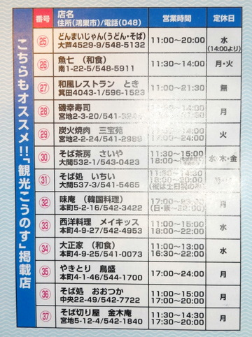 吉見製麺所@埼玉県鴻巣市こうのすそば(10)