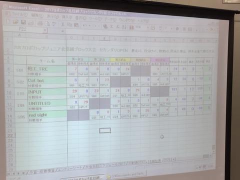 北信越大会2017結果