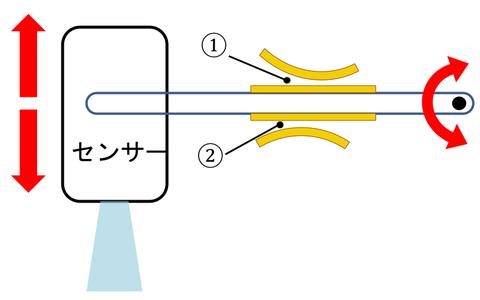 センサー概略図