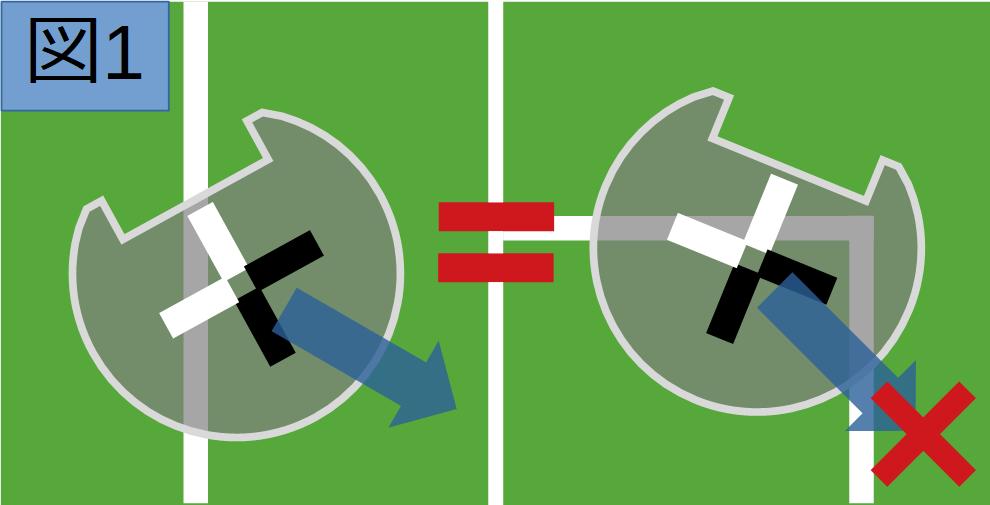 十字ラインの説明