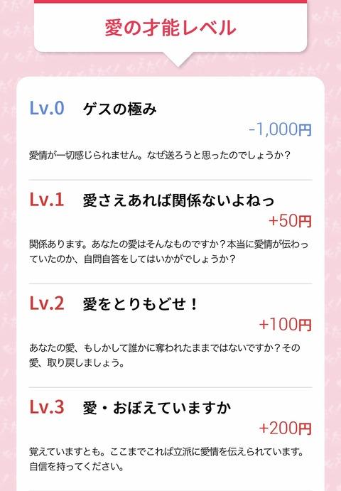 愛の才能レベル1-3
