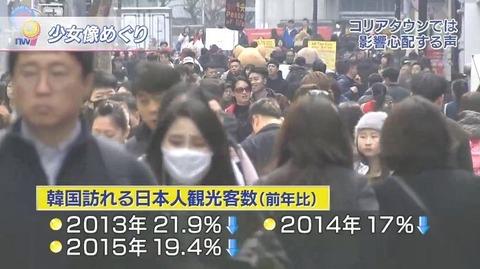 韓国人「素直に日本が好きだと言おう」
