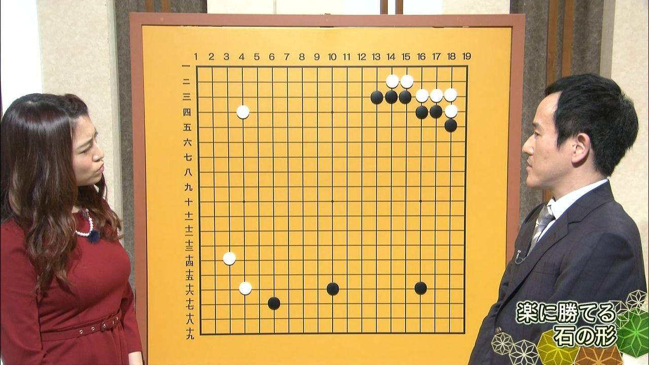 【エンタメ画像】《画像》NHK囲碁の姉さんがえろい