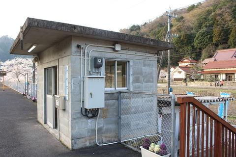 沢谷駅駅舎
