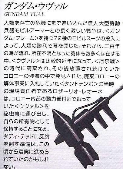 【鉄血】HGガンダムウヴァルのインストに「厄祭戦は72機のガンダムフレームの投入によって人類が勝利」改めて記述