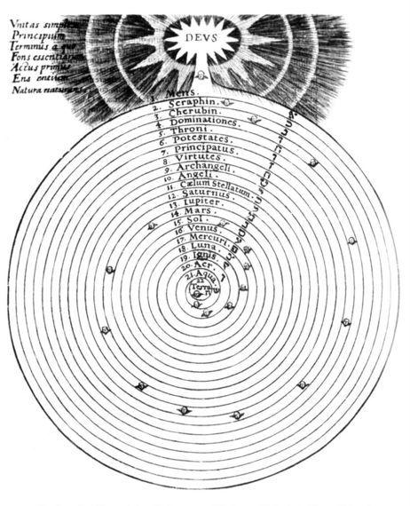 Hierarchieen-Robert-Fludd-
