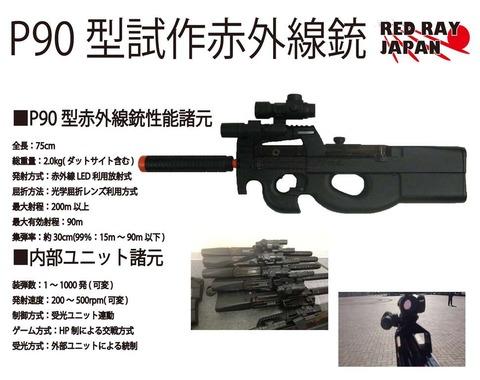 P90赤外線銃諸元表