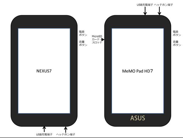 NEXUSvsMeMoPadHD7